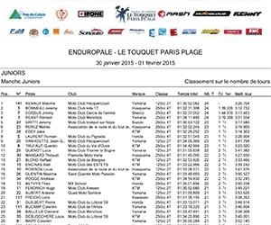 classement-final-juniors-1