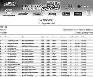 classement-motos-1