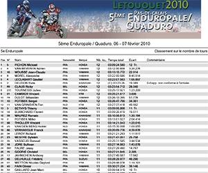 classement-enduropale-1