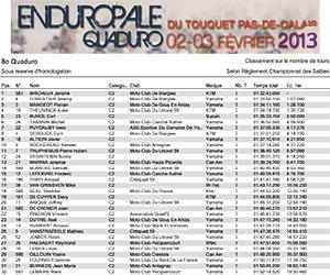 classement-scratch-8e-quaduro-1