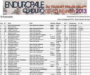 classement-scratch-enduropale-jeunes-1