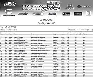 classement-vintage-aux-points-1