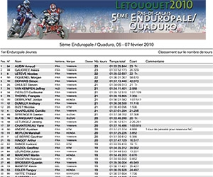 enduropale-motos-jeunes-1